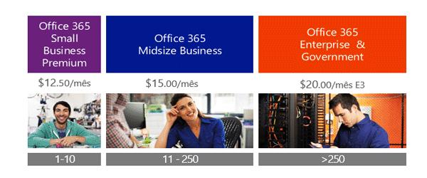 office365_planos_empresa