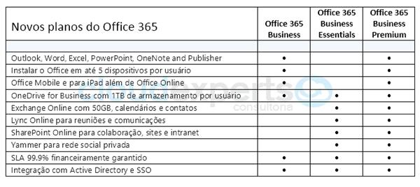 novos-planos-office365